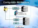 configurator architecture