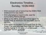 electronics timeline sunday 10 26 2003