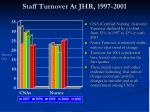 staff turnover at jhr 1997 2001
