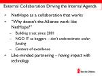 external collaboration driving the internal agenda