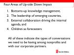 four areas of up side down impact