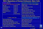 rgi s repository of human embryonic stem cells