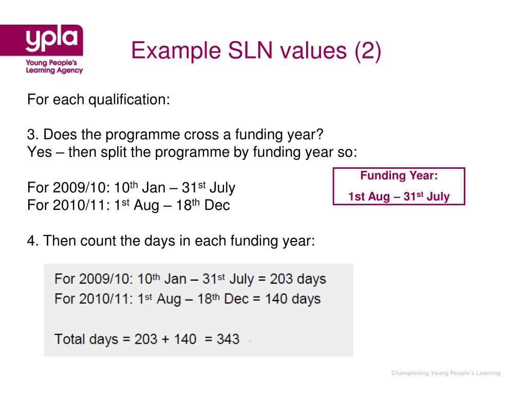 Example SLN values (2)