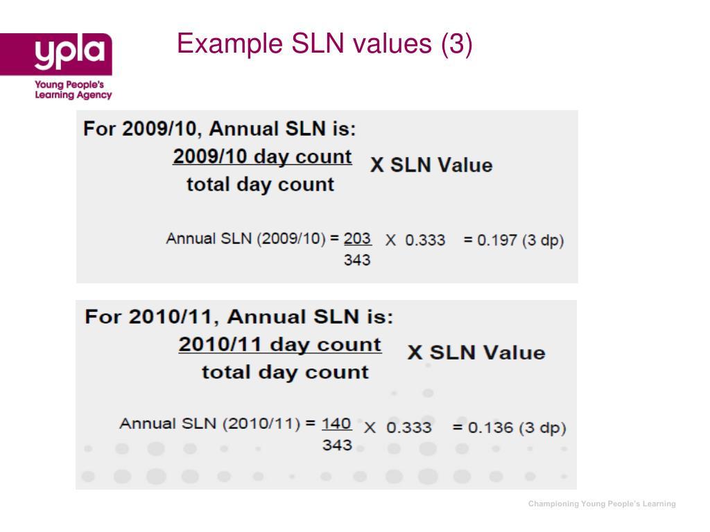 Example SLN values (3)