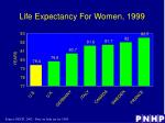 life expectancy for women 1999