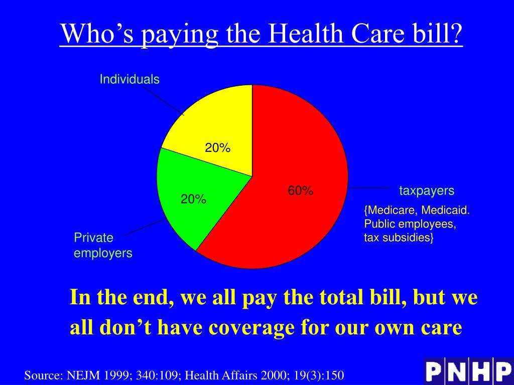 Who's paying the Health Care bill?