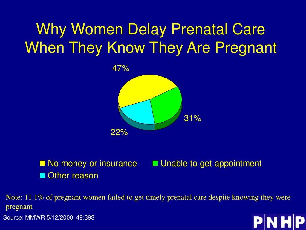 Why Women Delay Prenatal Care