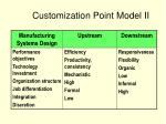 customization point model ii