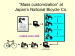 mass customization at japan s national bicycle co