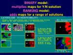 binary model multiplies maps for y n solution ranking model adds maps for a range of solutions