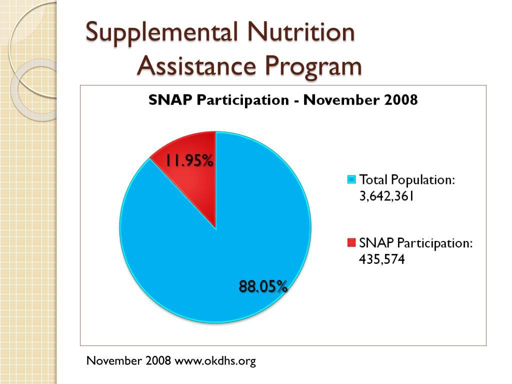 Supplemental Nutrition