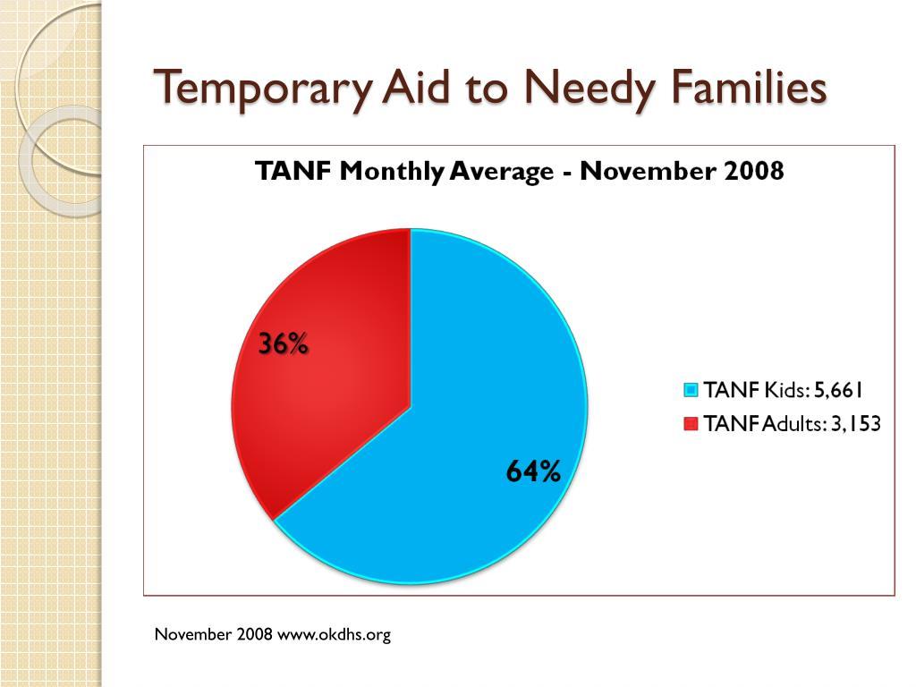 Temporary Aid to Needy Families
