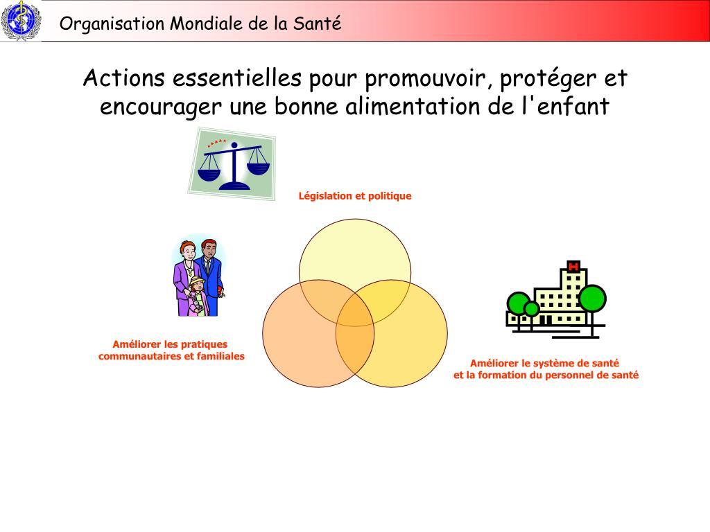 Actions essentielles pour promouvoir, protéger et encourager une bonne alimentation de l'enfant