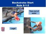 backstroke start rule 8 1 214