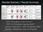 skandia scenario 1 results summary