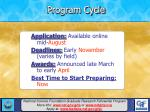 program cycle