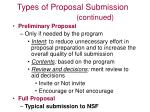 types of proposal submission continued