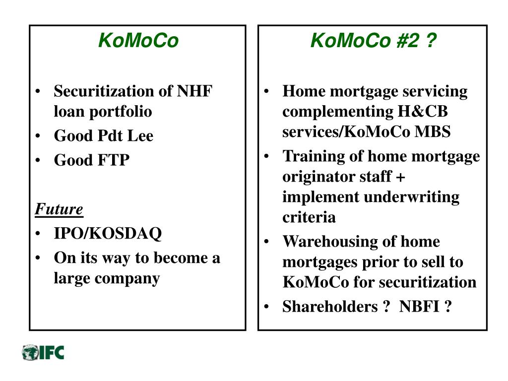 KoMoCo