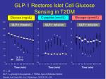 glp 1 restores islet cell glucose sensing in t2 dm