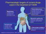 pharmacologic targets of current drugs used in the treatment of t2dm
