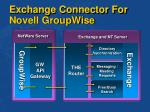 exchange connector for novell groupwise8