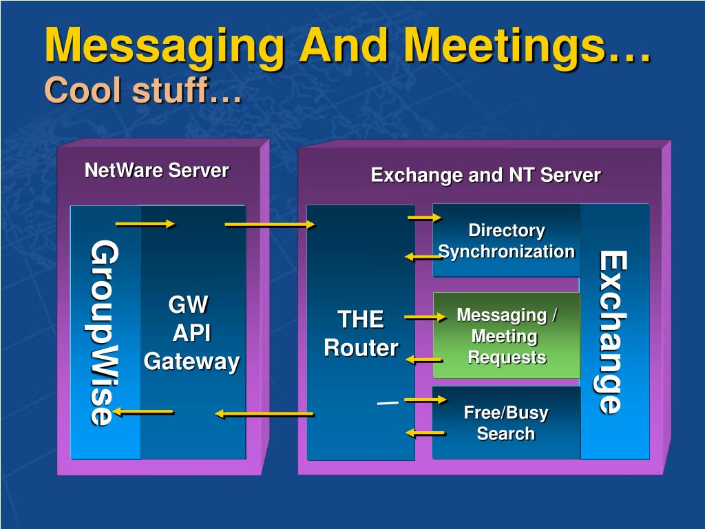 Messaging And Meetings…