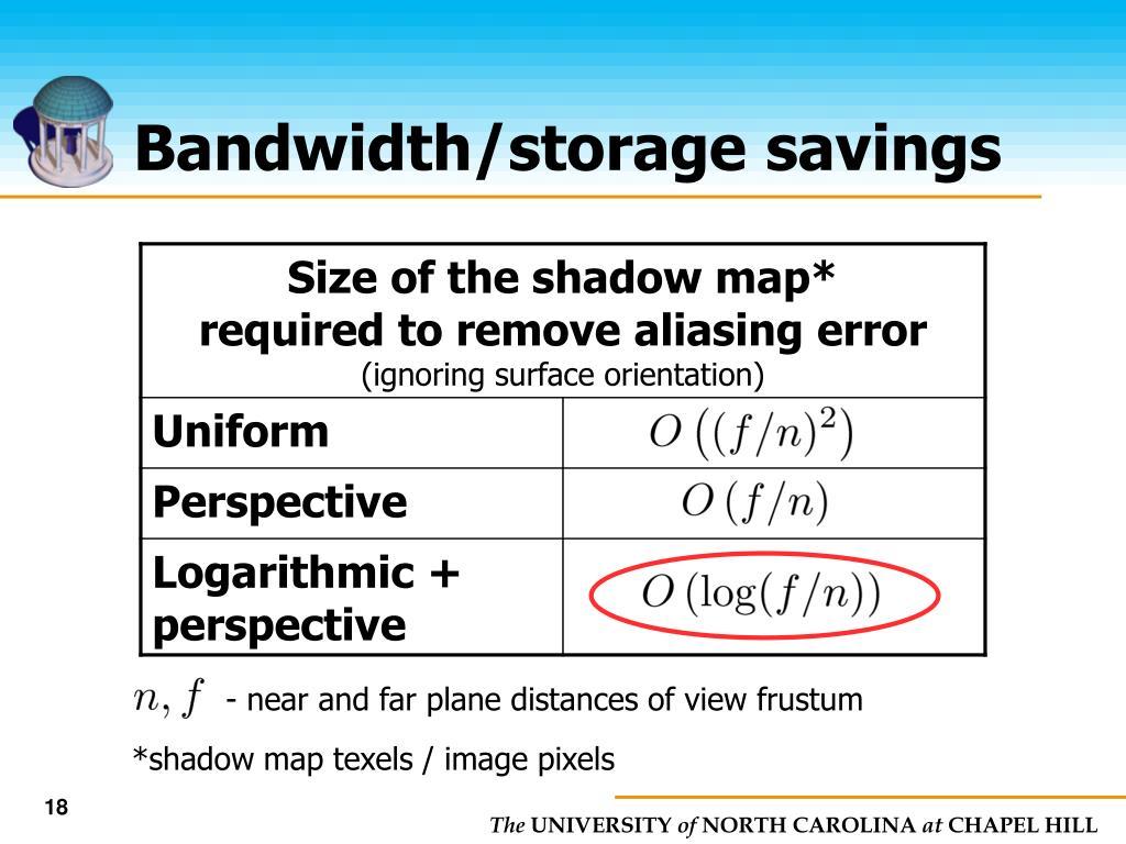 Bandwidth/storage savings