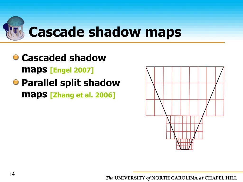 Cascade shadow maps