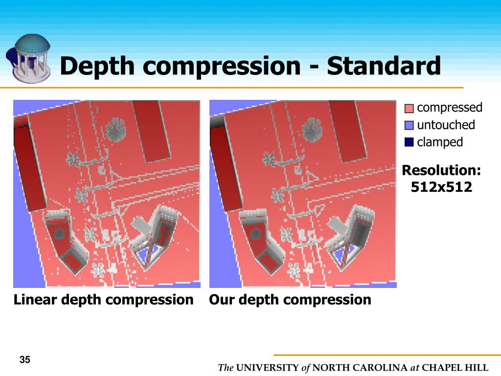 Depth compression - Standard
