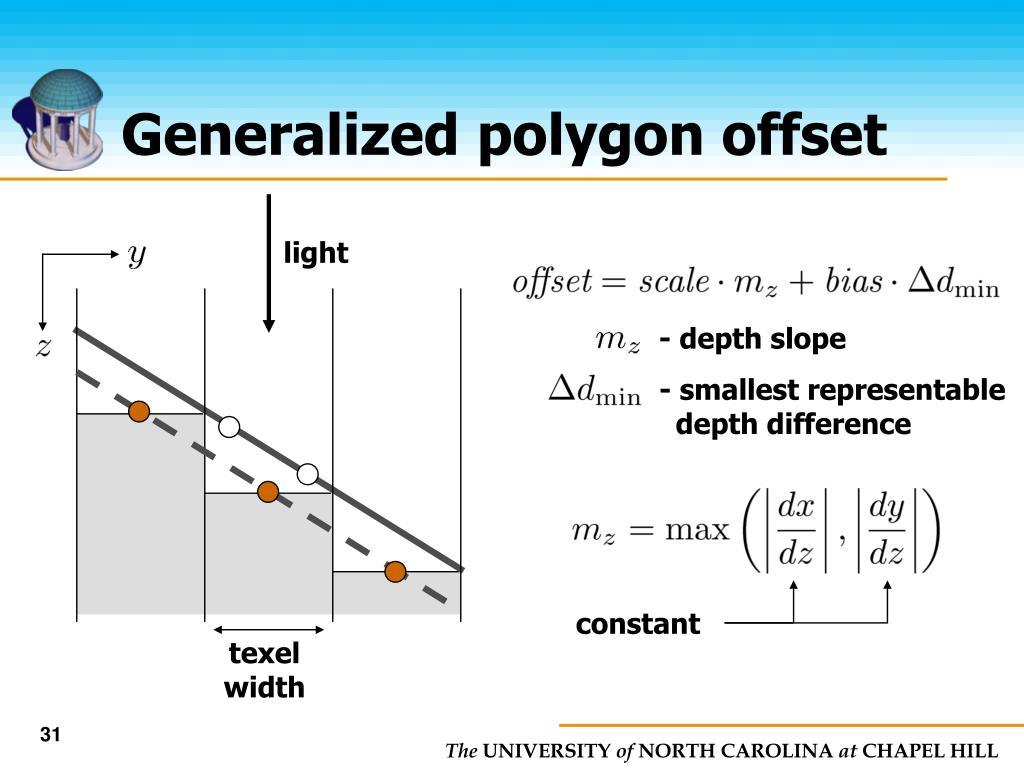 Generalized polygon offset