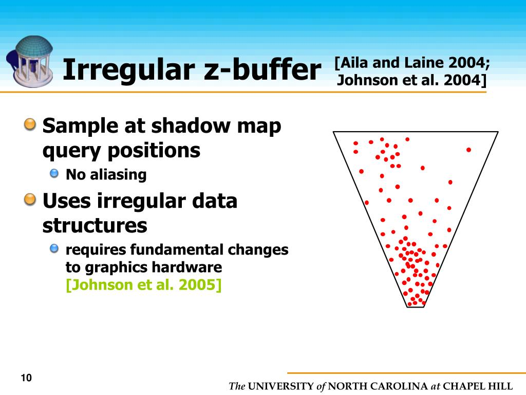Sample at shadow map query positions