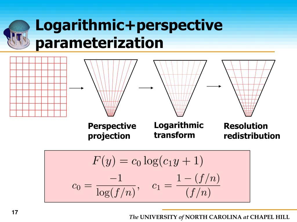 Logarithmic+perspective parameterization