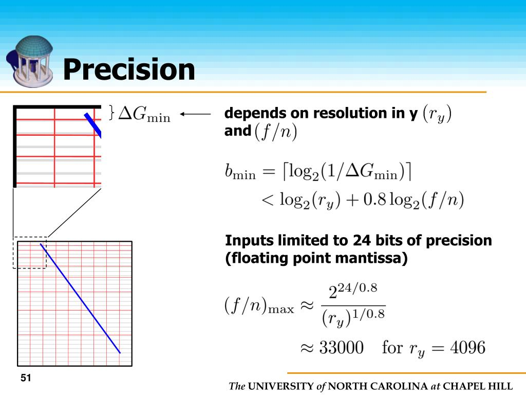 depends on resolution in y