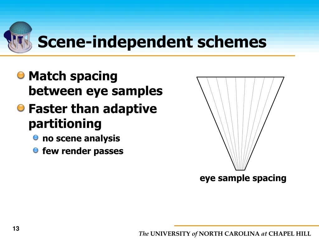 Match spacing between eye samples
