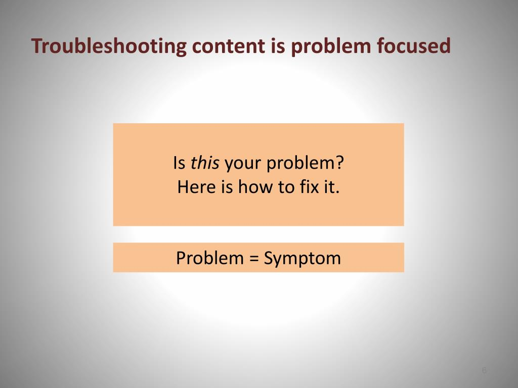 Troubleshooting content is problem focused