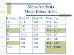 meta analysis mean effect sizes