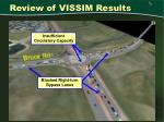 review of vissim results