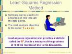 least squares regression method