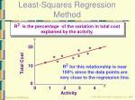 least squares regression method44