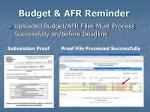 budget afr reminder
