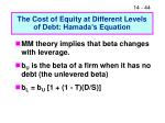 the cost of equity at different levels of debt hamada s equation