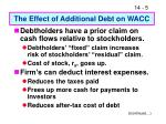 the effect of additional debt on wacc