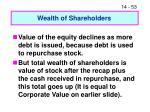 wealth of shareholders
