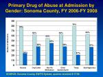 primary drug of abuse at admission by gender sonoma county fy 2006 fy 2008