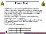 event matrix