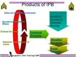 products of ipb