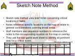 sketch note method