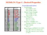 ss316l n type 1 desired properties