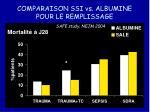 comparaison ssi vs albumine pour le remplissage8