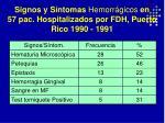 signos y s ntomas hemorr gicos en 57 pac hospitalizados por fdh puerto rico 1990 1991